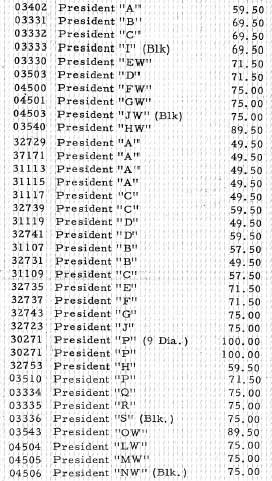 1961 Bulova price guide for President models